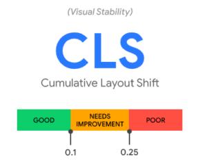 CLS_Google_core_web_vitals_seo