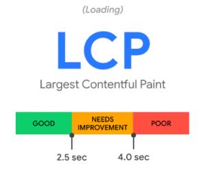 Lcp_google_web_core_vitals